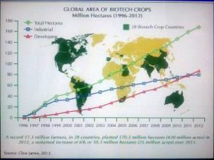 Mappa coltivazioni OGM